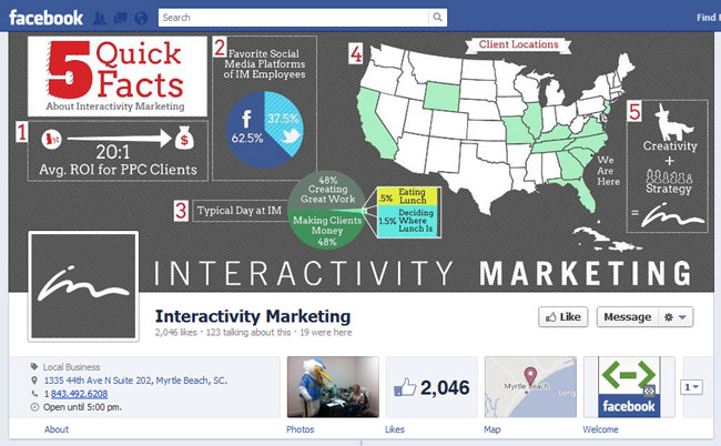 Interactivity Marketing Facebook Cover / Timeline