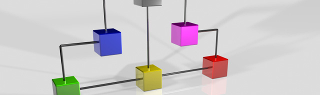 Lead Generation - Prioritizing Your Next Steps