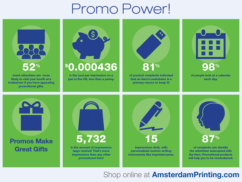 Promotional Products Work Infographic Amsterdam Printing
